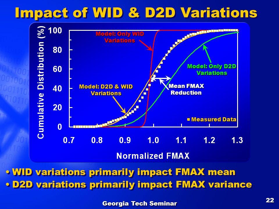 Georgia Tech Seminar 22 Impact of WID & D2D Variations Model: Only WID Variations Model: Only D2D Variations Model: D2D & WID Variations WID variation