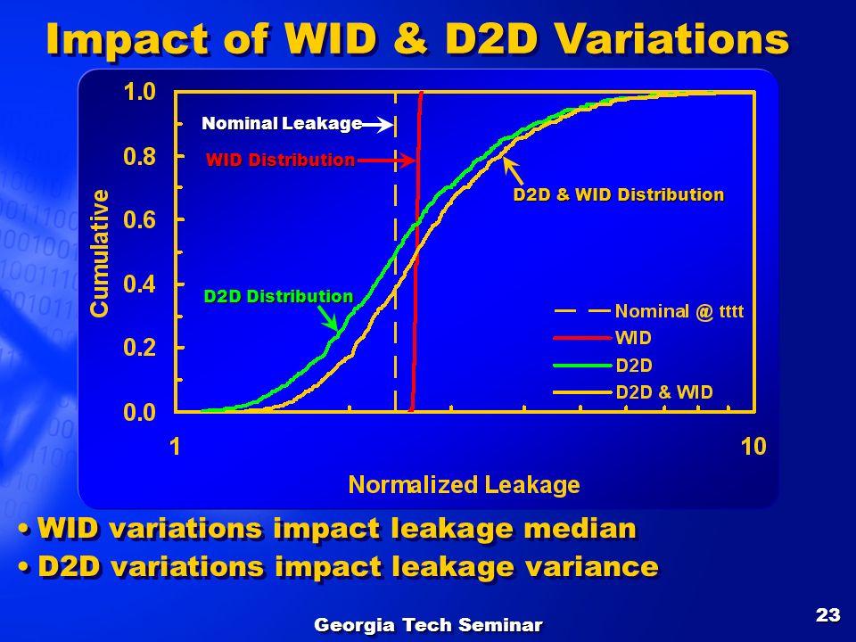 Georgia Tech Seminar 23 WID Distribution Nominal Leakage D2D Distribution D2D & WID Distribution Impact of WID & D2D Variations WID variations impact