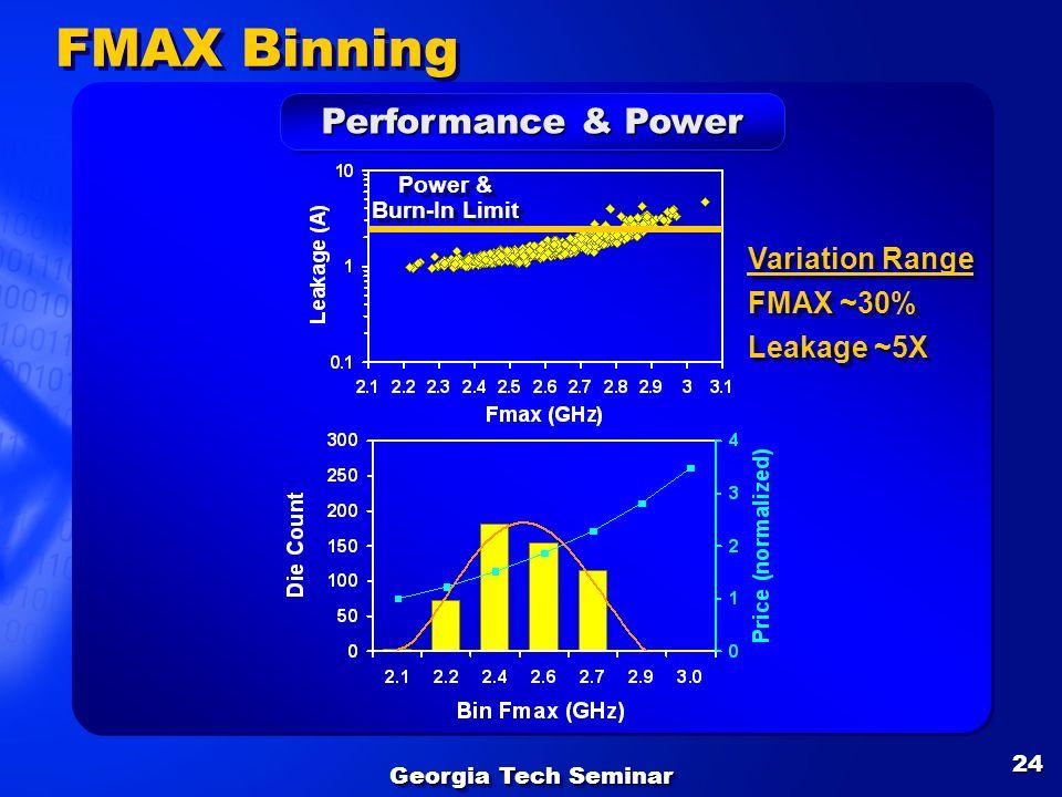 Georgia Tech Seminar 24 Power & Burn-In Limit FMAX Binning Performance & Power Variation Range FMAX ~30% Leakage ~5X