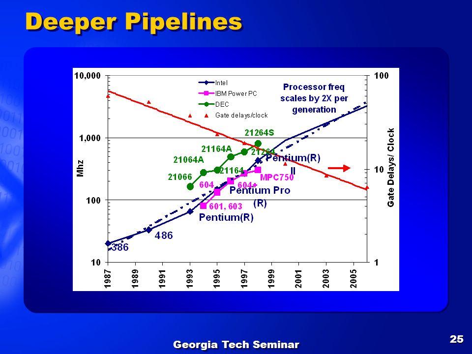 Georgia Tech Seminar 25 Deeper Pipelines