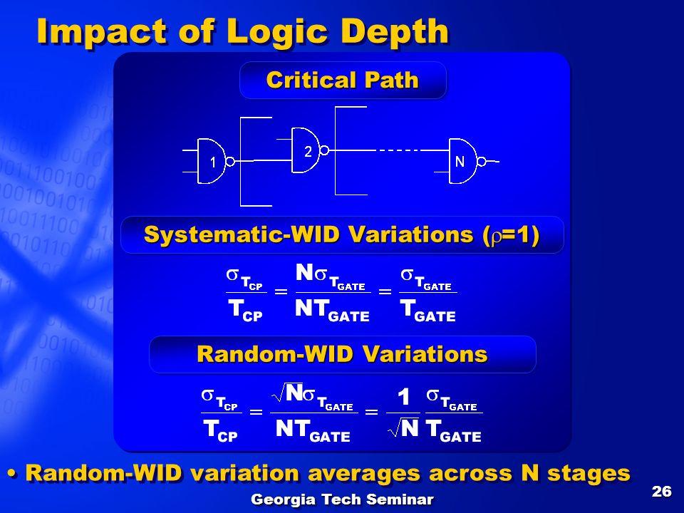 Georgia Tech Seminar 26 Impact of Logic Depth Critical Path Systematic-WID Variations ( =1) Random-WID Variations Random-WID variation averages across