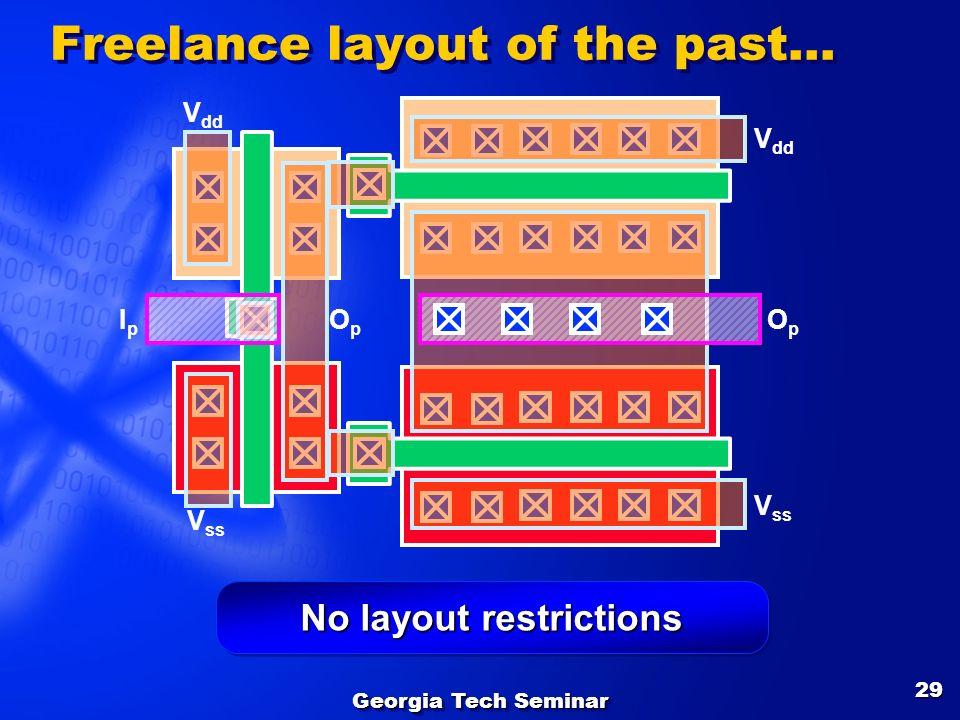 Georgia Tech Seminar 29 V ss V dd OpOp IpIp V ss V dd OpOp No layout restrictions Freelance layout of the past…