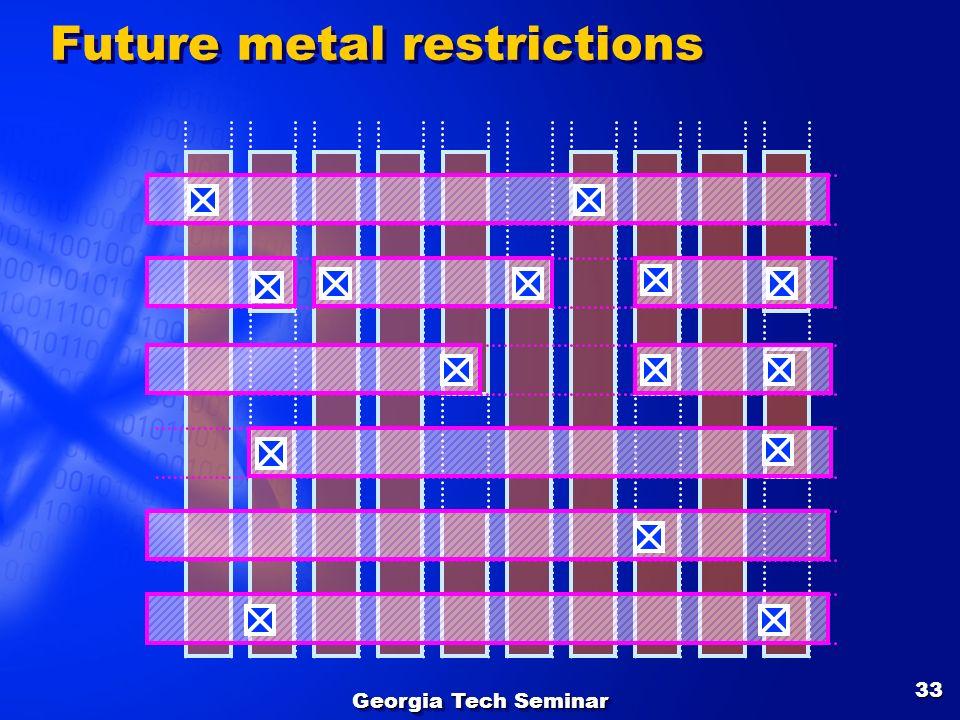 Georgia Tech Seminar 33 Future metal restrictions