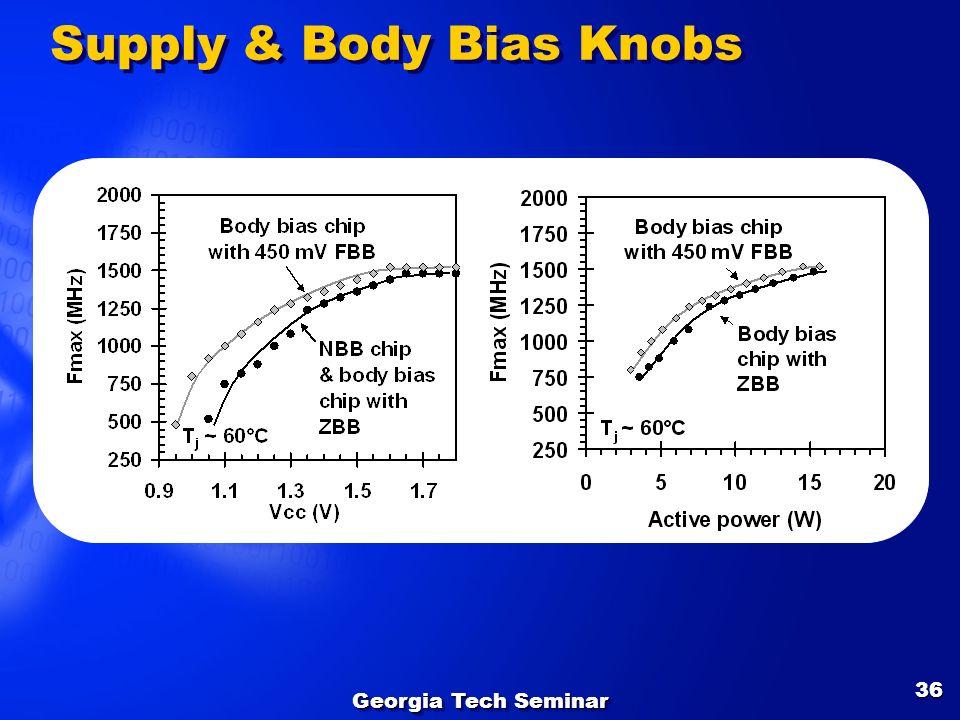Georgia Tech Seminar 36 Supply & Body Bias Knobs