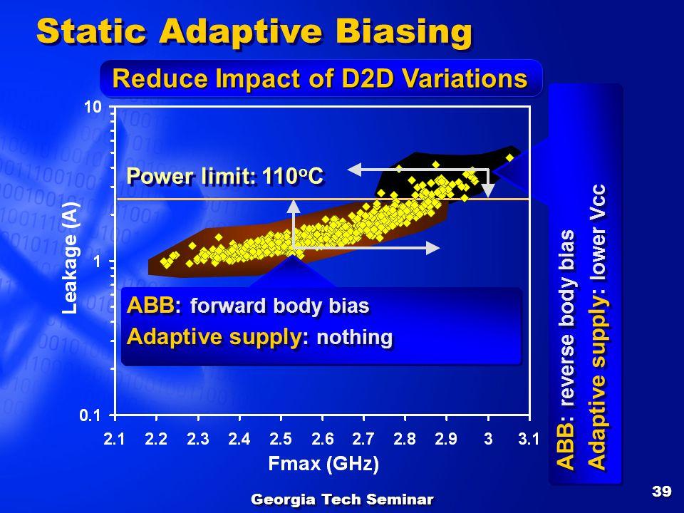 Georgia Tech Seminar 39 Static Adaptive Biasing ABB: forward body bias Adaptive supply: nothing ABB: forward body bias Adaptive supply: nothing ABB: r