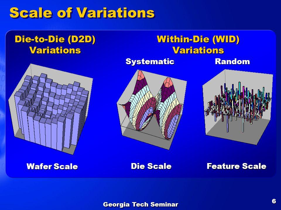 Georgia Tech Seminar 6 Scale of Variations Within-Die (WID) Variations Systematic Die-to-Die (D2D) Variations Feature Scale Die Scale Random Wafer Sca