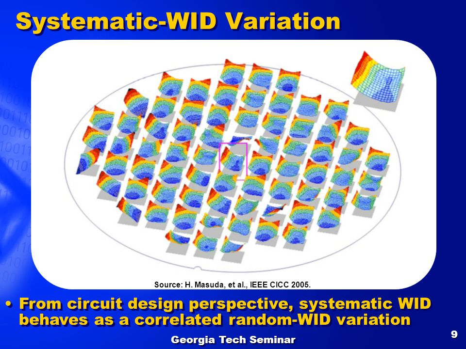 Georgia Tech Seminar 9 Systematic-WID Variation Source: H. Masuda, et al., IEEE CICC 2005. From circuit design perspective, systematic WID behaves as