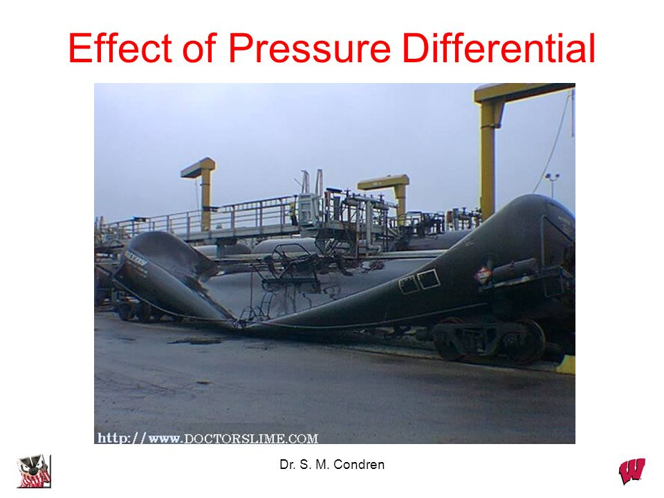 Dr. S. M. Condren Pressure Column height measures P of atmosphere 1 standard atm = 760 mm Hg1 standard atm = 760 mm Hg = 29.9 inches Hg = about 34 fee