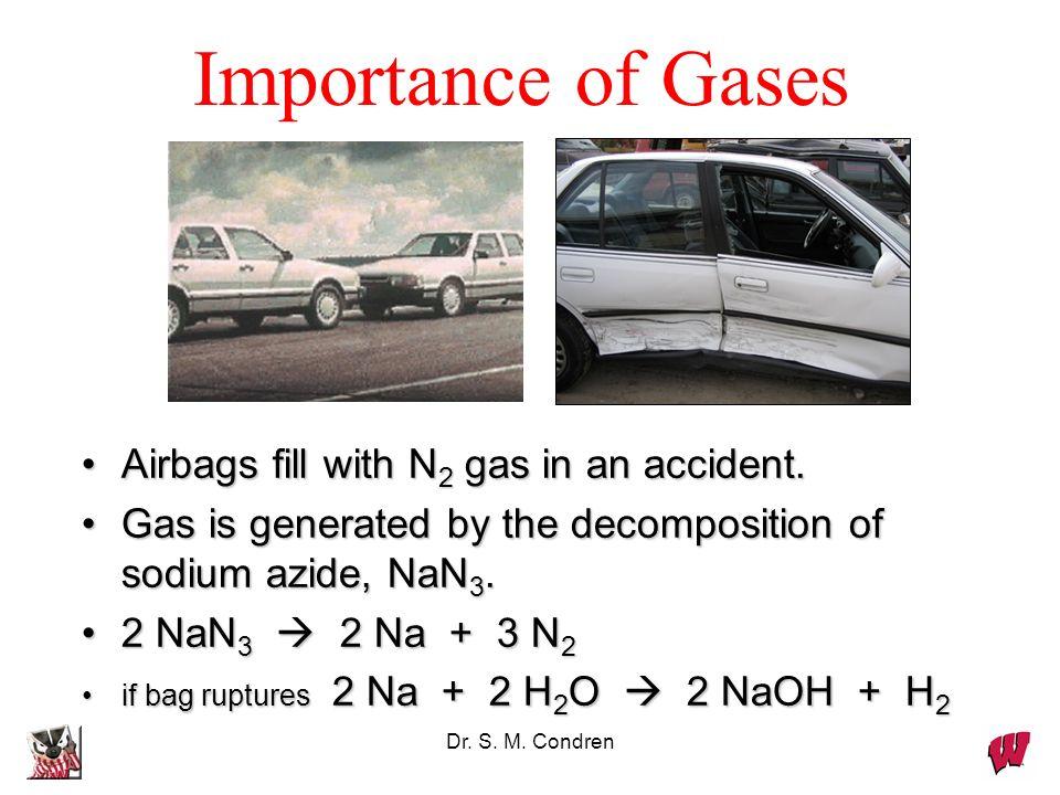 Dr. S. M. Condren BEHAVIOR OF GASES