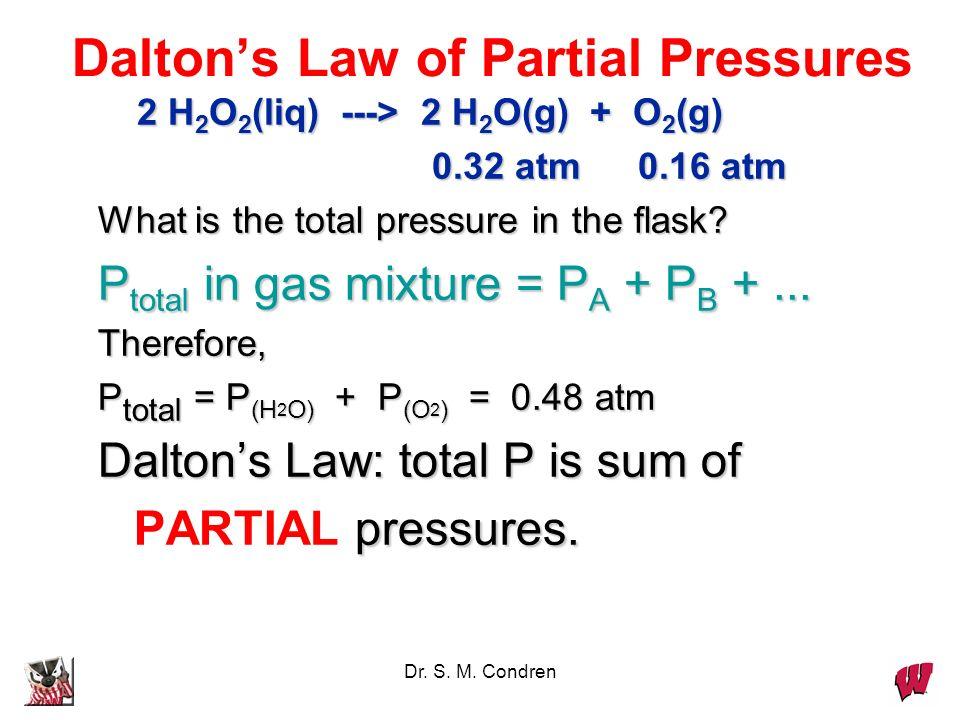 Dr. S. M. Condren Daltons Law John Dalton 1766-1844