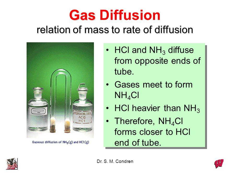 Dr. S. M. Condren GAS DIFFUSION AND EFFUSION Grahams law governs effusion and diffusion of gas molecules. Thomas Graham, 1805-1869. Professor in Glasg
