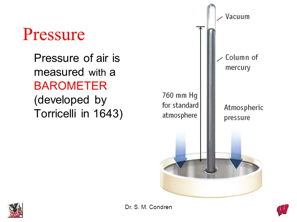Dr. S. M. Condren Properties of Gases Gas properties can be modeled using math. Model depends on V = volume of the gas (L) T = temperature (K) n = amo