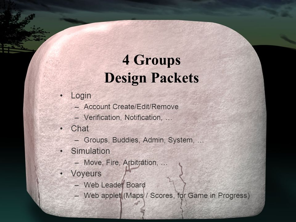 4 Groups Design Packets Login –Account Create/Edit/Remove –Verification, Notification, … Chat –Groups, Buddies, Admin, System, … Simulation –Move, Fire, Arbitration, … Voyeurs –Web Leader Board –Web applet (Maps / Scores, for Game in Progress)