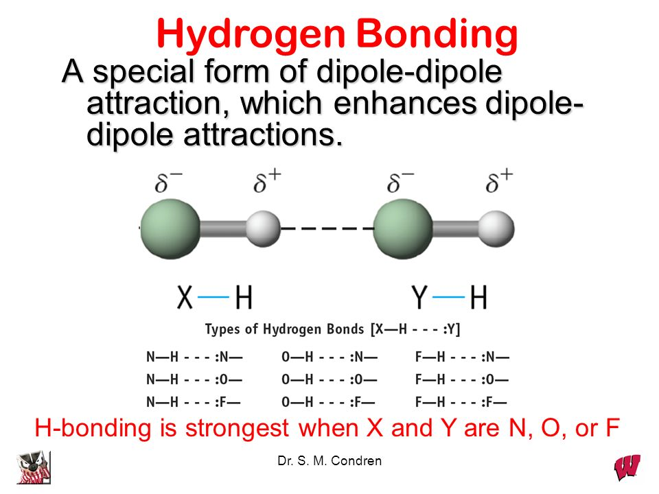 Dr. S. M. Condren A special form of dipole-dipole attraction, which enhances dipole- dipole attractions. Hydrogen Bonding H-bonding is strongest when