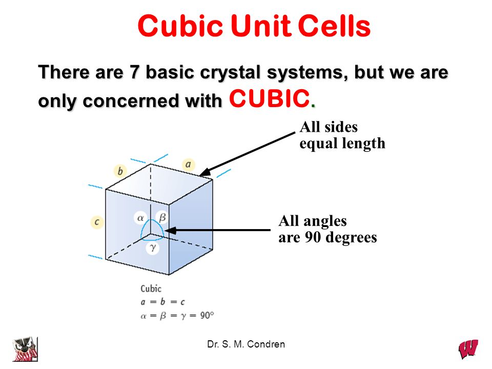 Dr. S. M. Condren Cubic Unit Cells All angles are 90 degrees All sides equal length There are 7 basic crystal systems, but we are only concerned with.