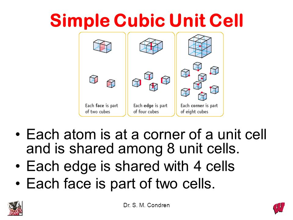 Dr. S. M. Condren Each atom is at a corner of a unit cell and is shared among 8 unit cells. Each edge is shared with 4 cells Each face is part of two