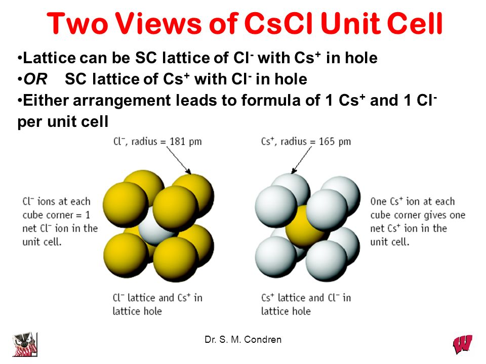 Dr. S. M. Condren Two Views of CsCl Unit Cell Lattice can be SC lattice of Cl - with Cs + in hole OR SC lattice of Cs + with Cl - in hole Either arran
