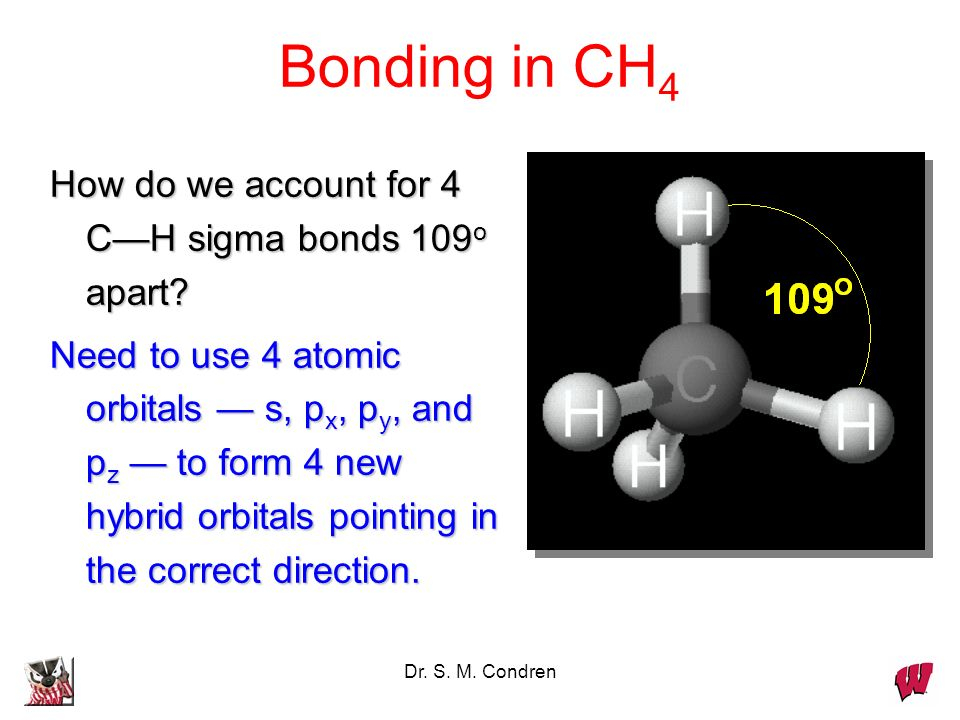 Dr. S. M. Condren Bonding in CH 4 How do we account for 4 CH sigma bonds 109 o apart? Need to use 4 atomic orbitals s, p x, p y, and p z to form 4 new