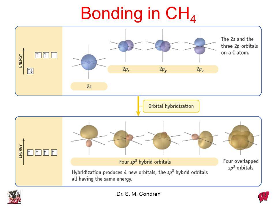 Dr. S. M. Condren Bonding in CH 4