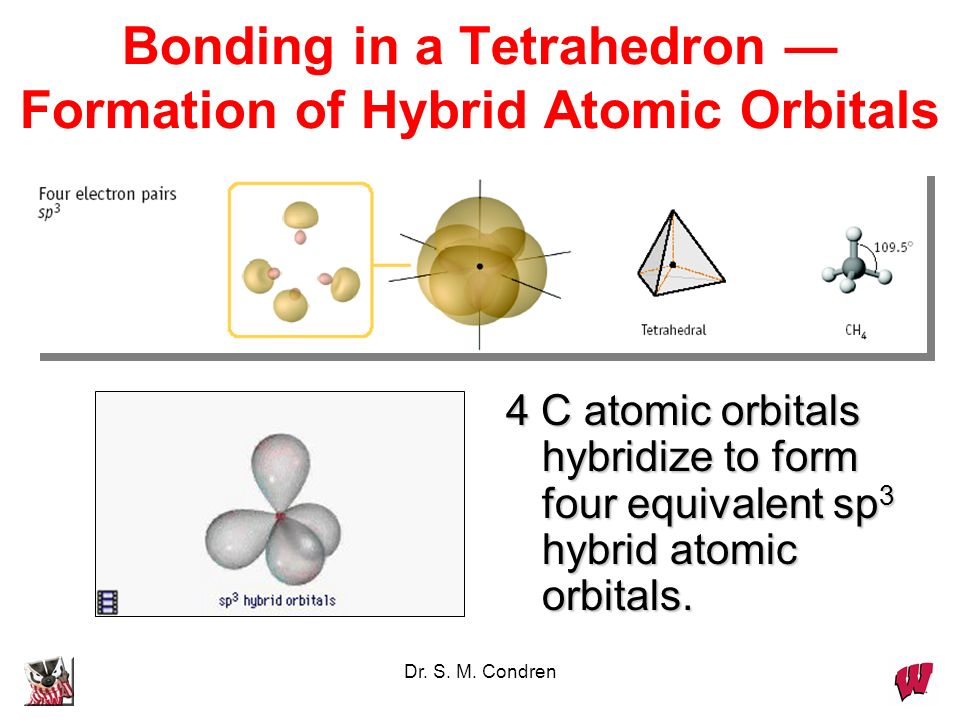 Dr. S. M. Condren Bonding in a Tetrahedron Formation of Hybrid Atomic Orbitals 4 C atomic orbitals hybridize to form four equivalent sp 3 hybrid atomi