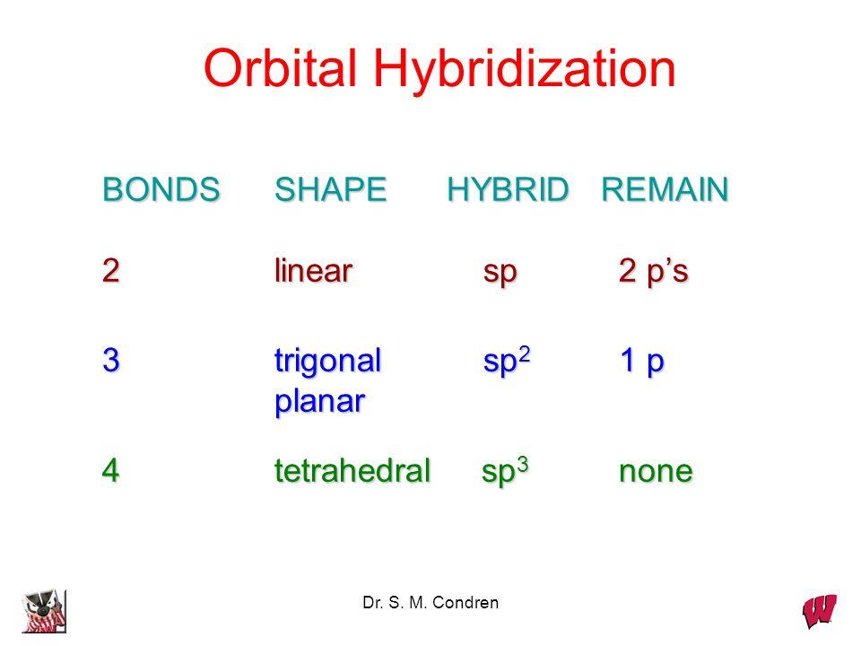 Dr. S. M. Condren BONDSSHAPEHYBRID REMAIN 2linear sp2 ps 3trigonal sp 2 1 p planar 4tetrahedral sp 3 none Orbital Hybridization