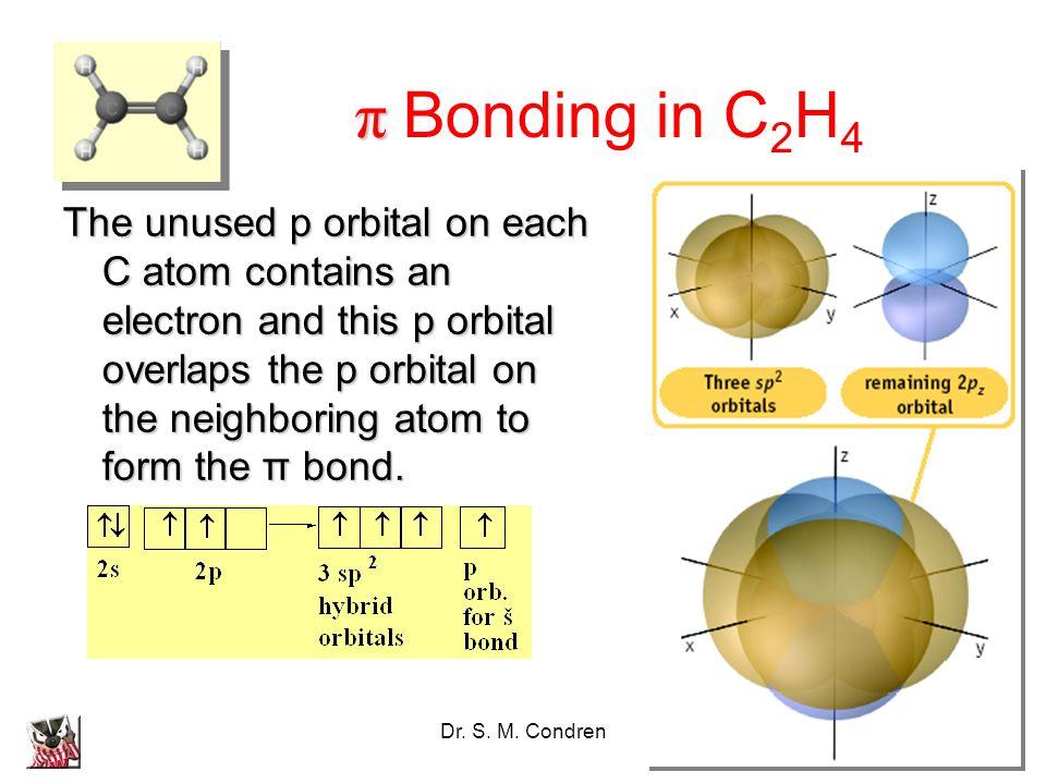 Dr. S. M. Condren π π Bonding in C 2 H 4 The unused p orbital on each C atom contains an electron and this p orbital overlaps the p orbital on the nei