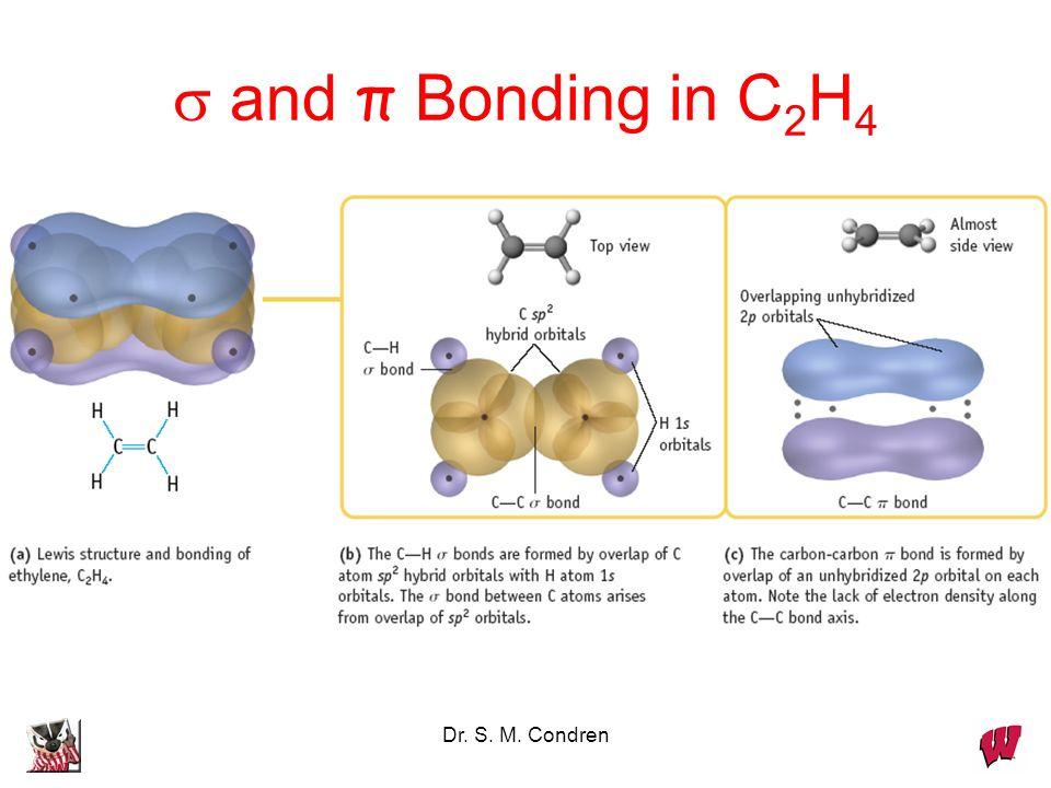 Dr. S. M. Condren and π Bonding in C 2 H 4