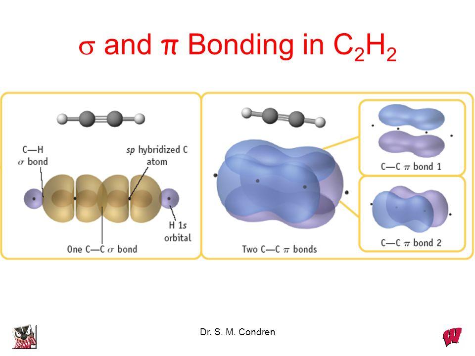Dr. S. M. Condren and π Bonding in C 2 H 2