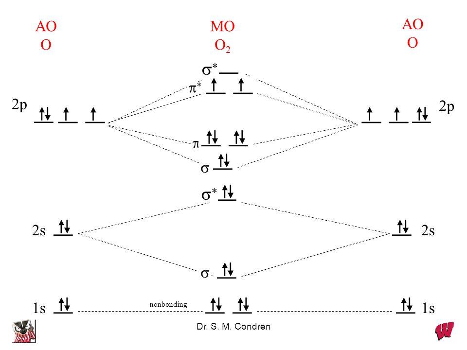 Dr. S. M. Condren 1s nonbonding AO O AO O MO O 2 2s 2p
