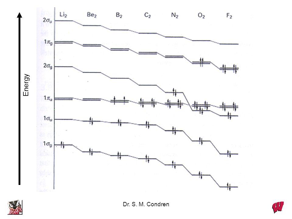 Dr. S. M. Condren Energy
