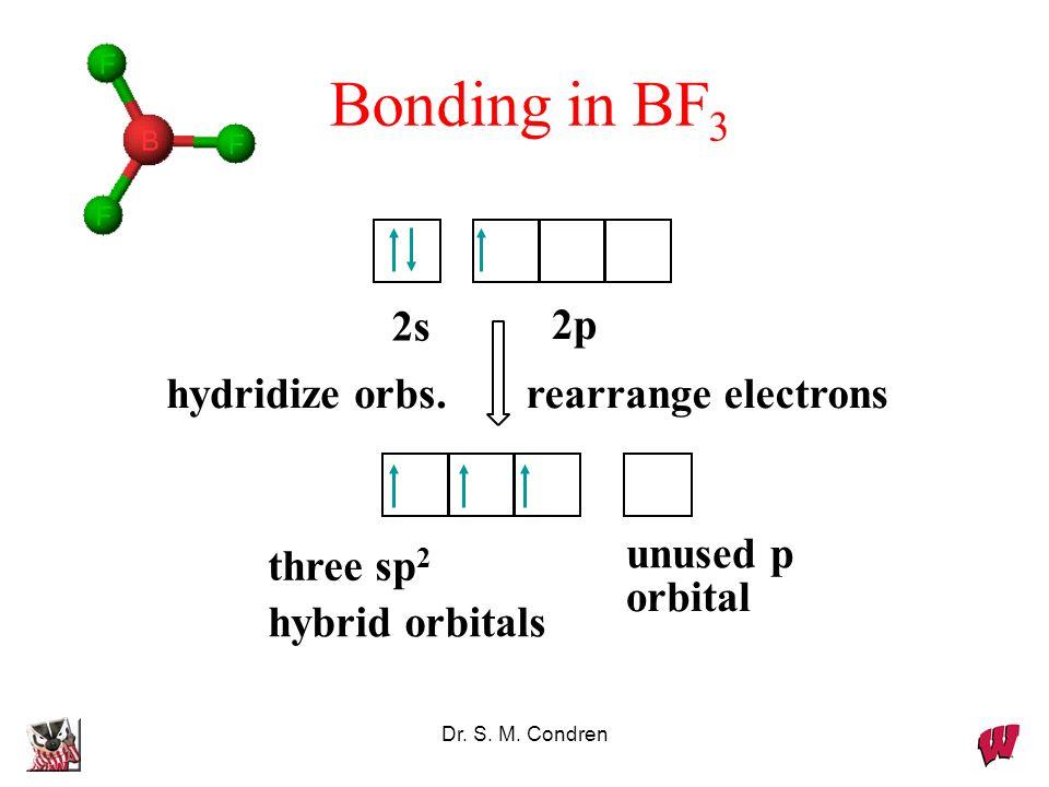 Dr. S. M. Condren Bonding in BF 3 rearrange electronshydridize orbs. unused p orbital three sp 2 hybrid orbitals 2p 2s