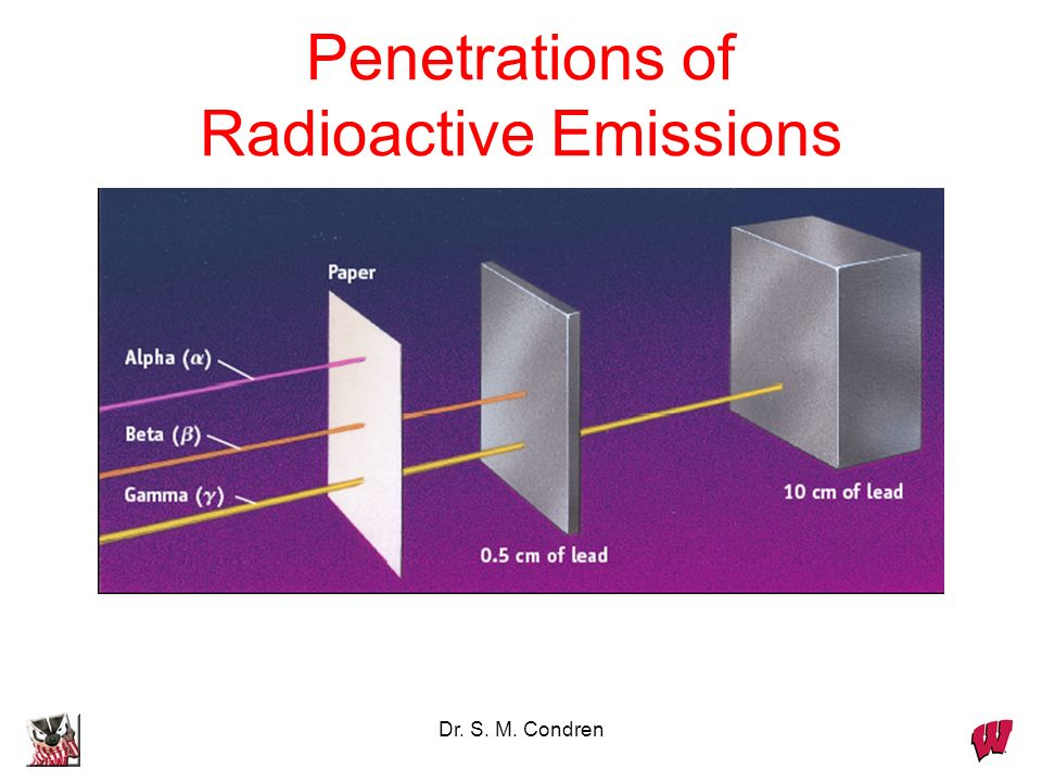 Dr. S. M. Condren Penetrations of Radioactive Emissions