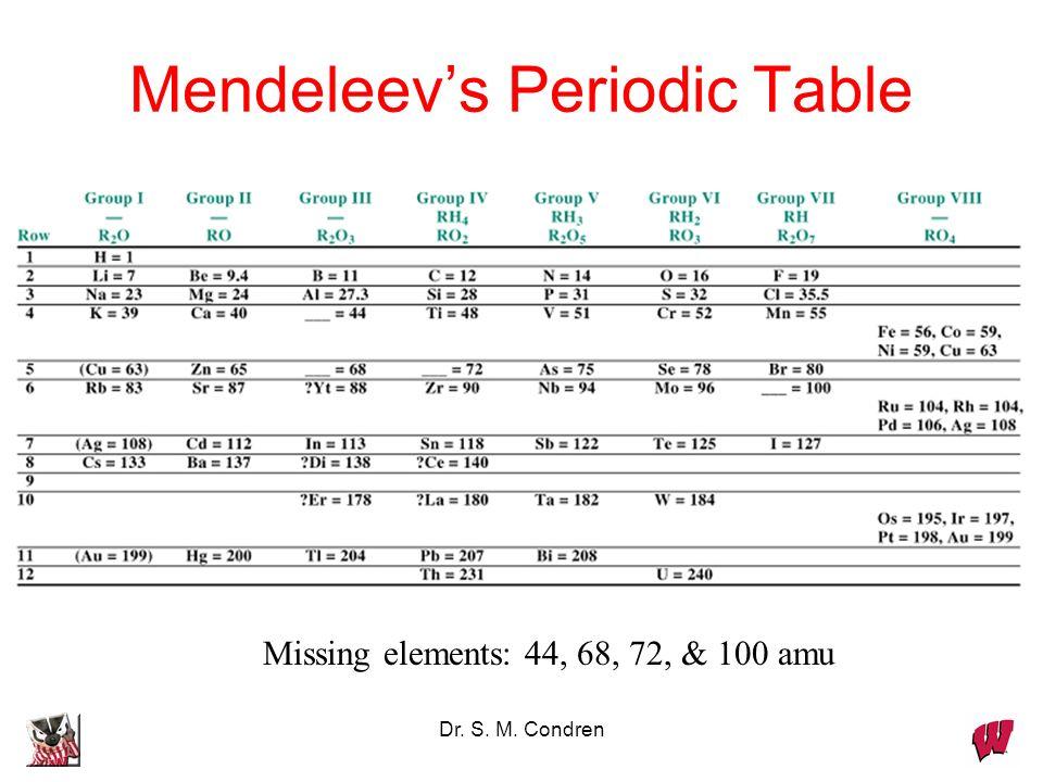 Dr. S. M. Condren Missing elements: 44, 68, 72, & 100 amu Mendeleevs Periodic Table