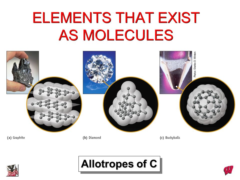 ELEMENTS THAT EXIST AS MOLECULES Allotropes of C