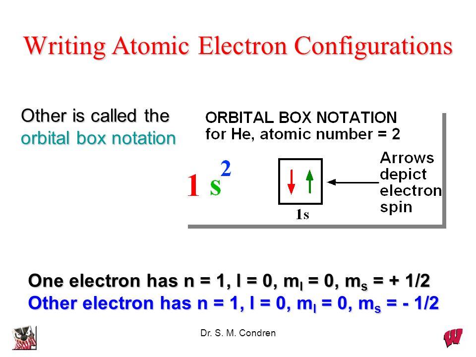 Dr. S. M. Condren One electron has n = 1, l = 0, m l = 0, m s = + 1/2 Other electron has n = 1, l = 0, m l = 0, m s = - 1/2 Writing Atomic Electron Co