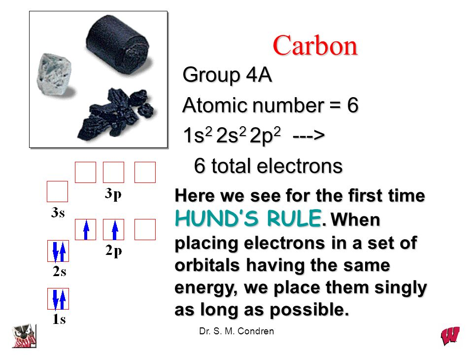 Dr. S. M. Condren Group 4A Atomic number = 6 1s 2 2s 2 2p 2 ---> 6 total electrons 6 total electrons Here we see for the first time HUNDS RULE. When p
