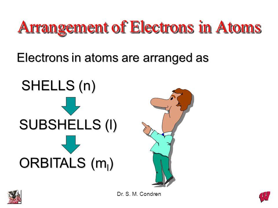 Dr. S. M. Condren Arrangement of Electrons in Atoms Electrons in atoms are arranged as SUBSHELLS (l) ORBITALS (m l ) SHELLS (n)