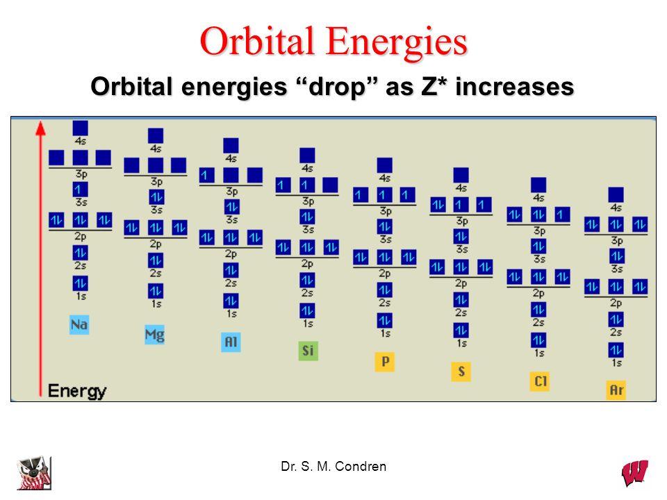 Dr. S. M. Condren Orbital Energies Orbital energies drop as Z* increases