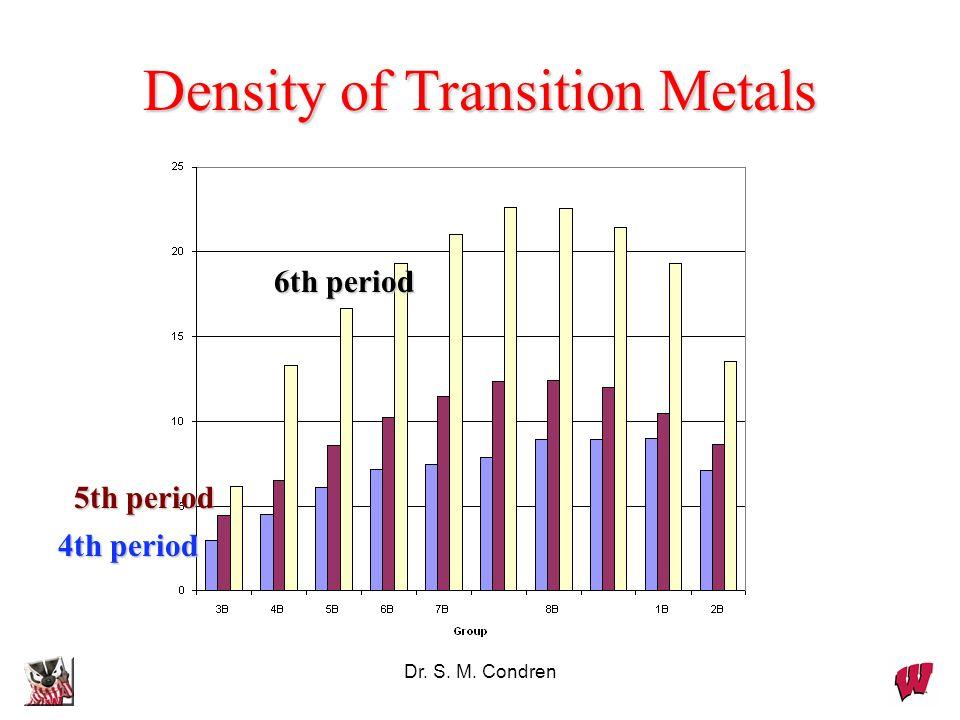 Dr. S. M. Condren Density of Transition Metals 6th period 5th period 4th period
