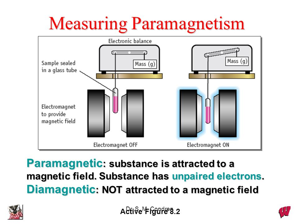 Dr. S. M. Condren Measuring Paramagnetism Paramagnetic : substance is attracted to a magnetic field. Substance has unpaired electrons. Diamagnetic : N