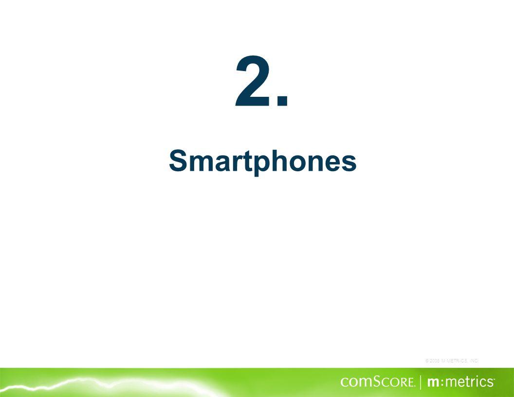 © 2008 M:METRICS, INC. 2. Smartphones