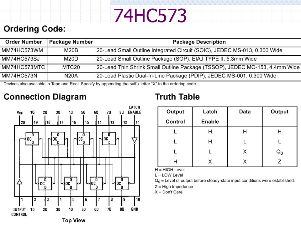 74HC573