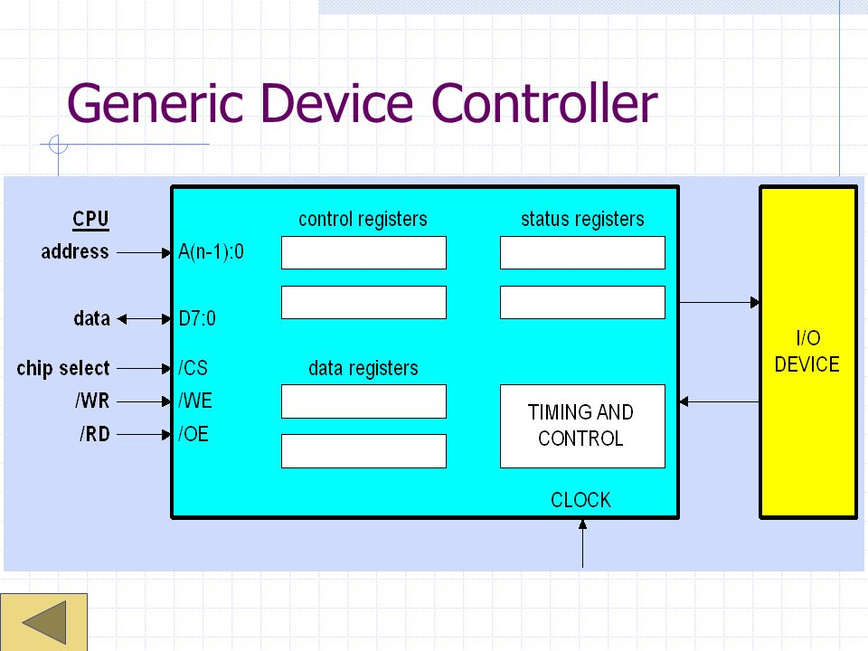 Generic Device Controller