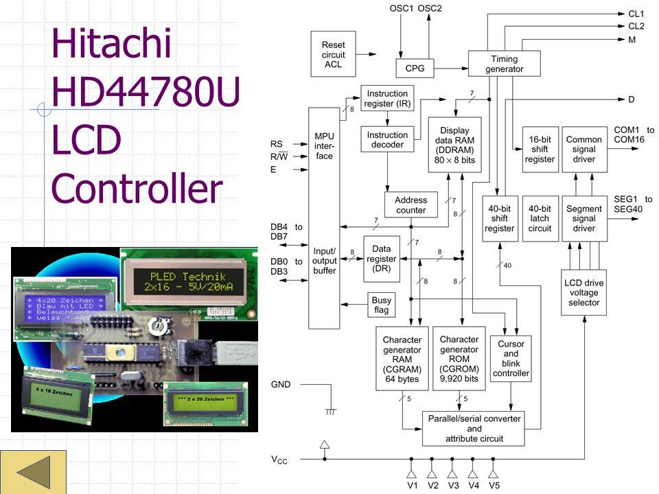 Hitachi HD44780U LCD Controller