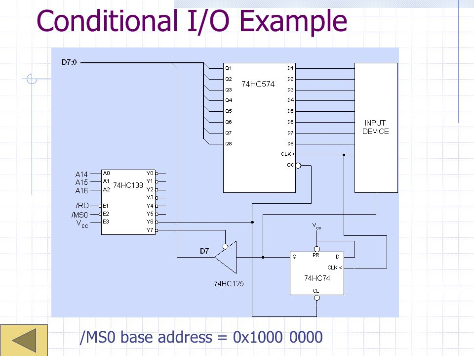 Conditional I/O Example /MS0 base address = 0x