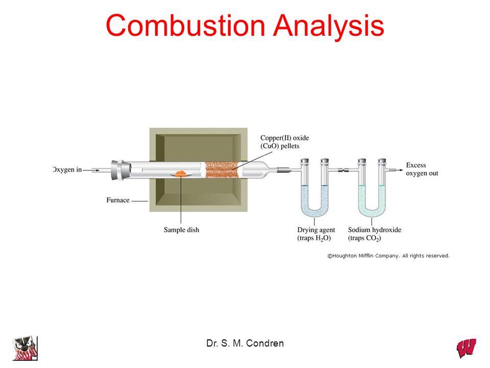 Dr. S. M. Condren