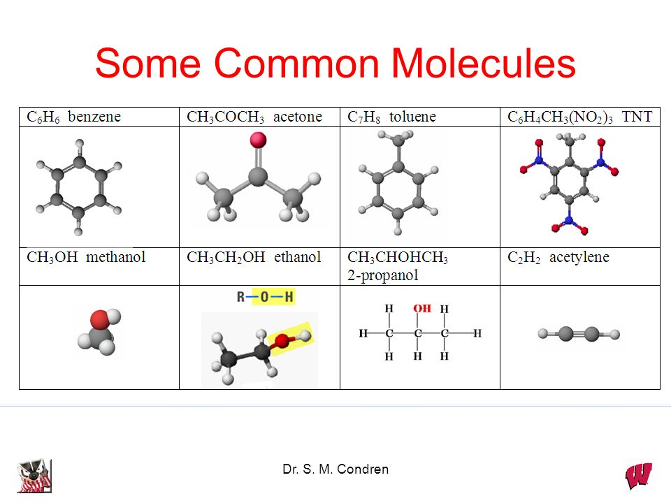 Dr. S. M. Condren Formula for glycine is C 2 H 5 NO 2Formula for glycine is C 2 H 5 NO 2 In one molecule there areIn one molecule there are –2 C atoms