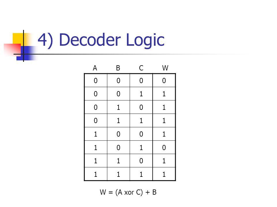 4) Decoder Logic 0000 0011 0101 0111 1001 1010 1101 1111 W = (A xor C) + B ABCW