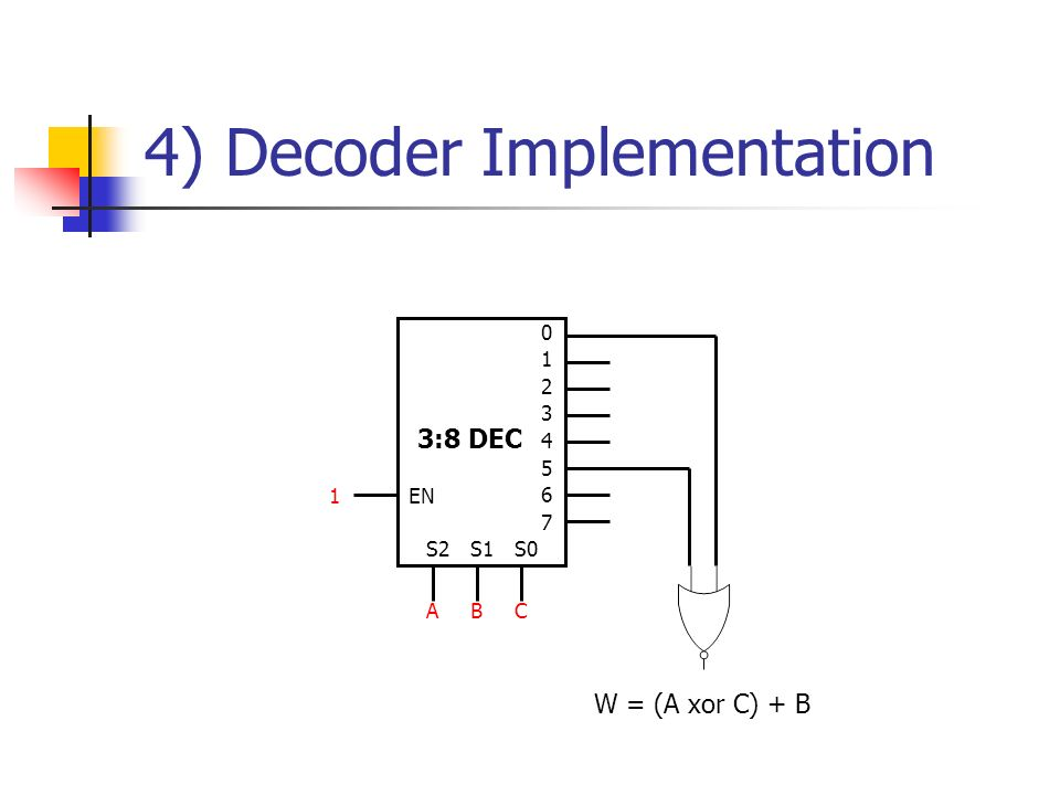 4) Decoder Implementation 0123456701234567 S2S1S0 3:8 DEC ABC W = (A xor C) + B EN1