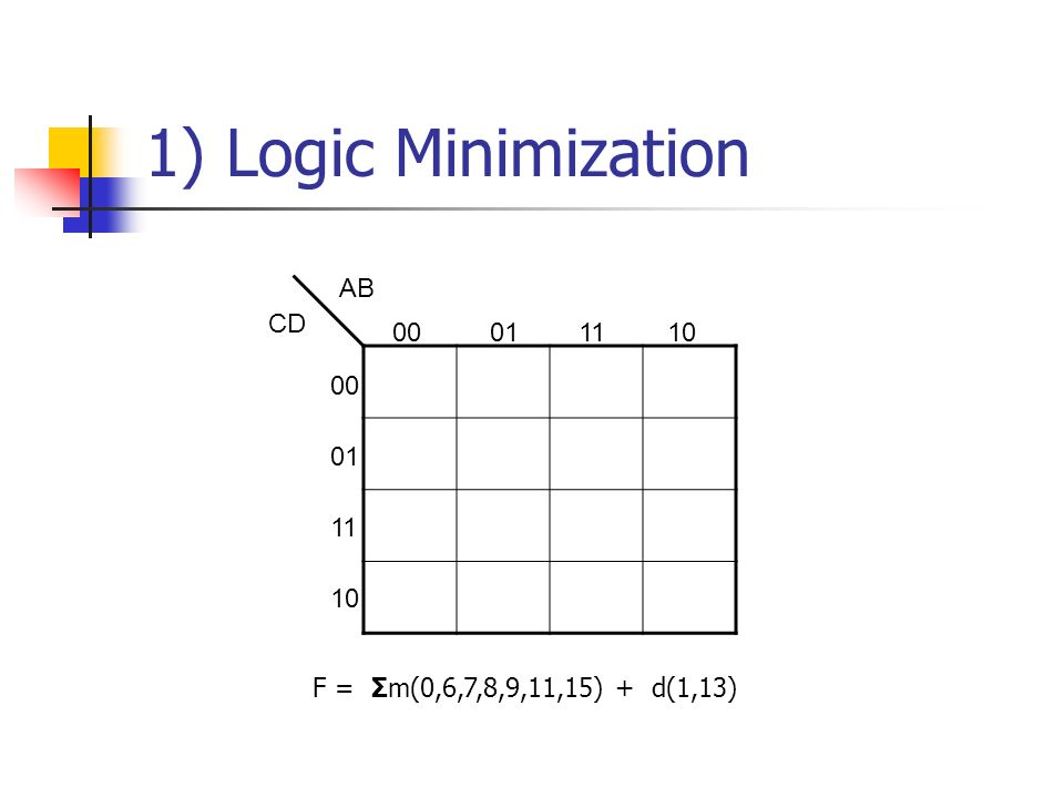 1) Logic Minimization CD AB 00011110 00 01 11 10 F = Σm(0,6,7,8,9,11,15) + d(1,13)